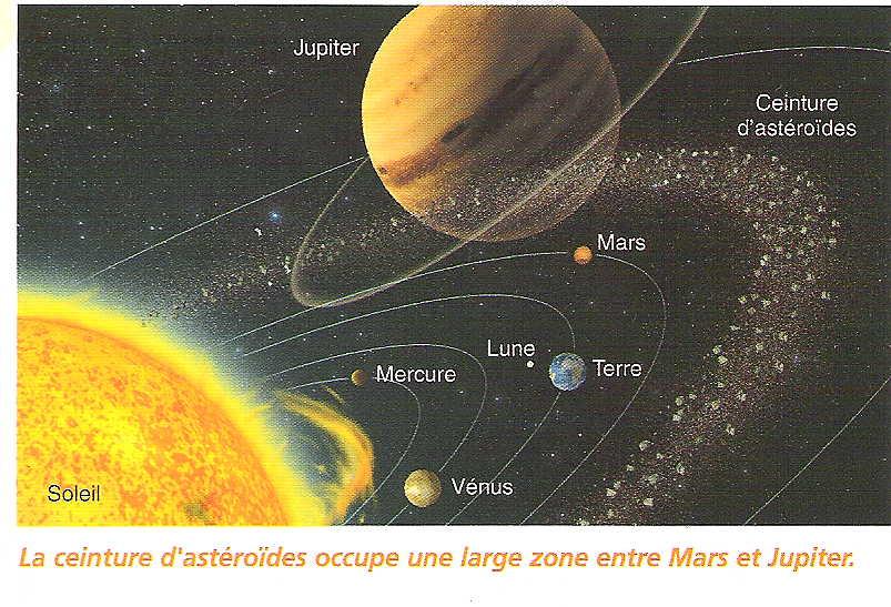 ... il existe une vaste lacune qui pourrait sembler vide mais qui est en  fait peuplée d astéroïdes. Dans cette